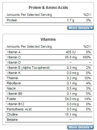 protein dan vitamin jeruk