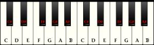 Manfaat Bermain Piano