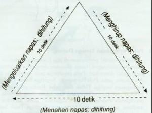 pernafasan segitiga